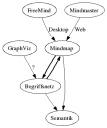 mindmap-vs-begriffsnetz.png